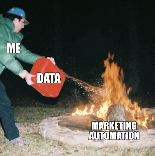 Data on polttoainetta markkinoinnin automaatiolle.