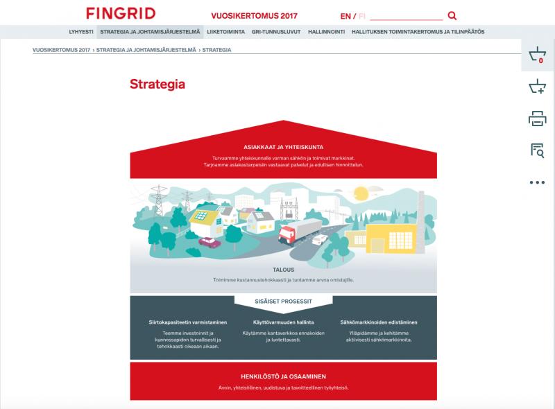 Fingridin verkkovuosikertomus julkaistiin Sivuviidakolla