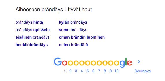 Esimerkki siitä, mitä Googlen Aiheeseen liittyvät haut -listauksessa näkyy hakusanalla brändäys